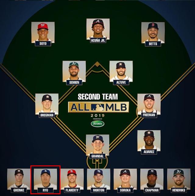 [사진=MLB 인스타그램 캡쳐]